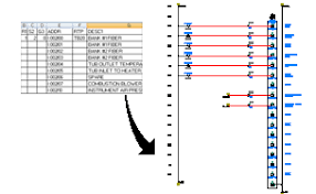 autocad electrical user s guide overview of the plc spreadsheet autocad electrical reads in your information xls mdb or csv format and then constructs a set of plc i o wiring diagrams directly from your data
