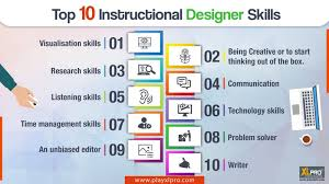 Top 10 Instructional Designer Skills E Learning