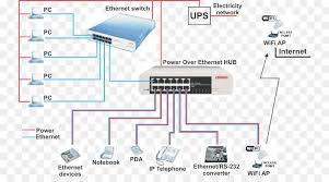 power over ethernet wiring diagram category 5 cable ip camera power over ethernet cable diagram power over ethernet wiring diagram category 5 cable ip camera voice command device