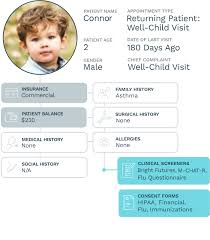 Well Child Exam Templates Customized Patient Intake For Your Practice Phreesia