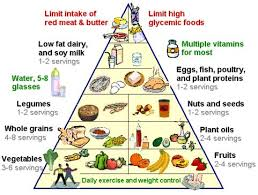 Diet Chart For Fatty Liver Grade 3 Home Remedies Cyst Home Remedies For Fatty Liver Grade 3