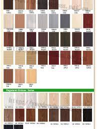 Light Wood Finish Names Particle Board Wall Panel Kitchen Sheet Wall Paneling