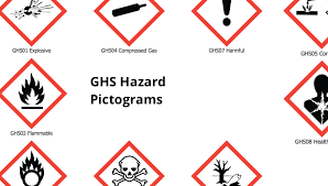 Ghs Hazard Pictograms Fire And Emergency Planning Vector