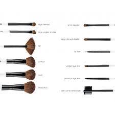 makeup brushes names. zoom makeup brushes names