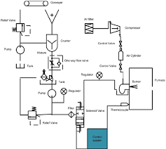 hydraulic circuit diagram for coal water slurry plant download hydraulic circuit diagram 7fgcu45 toyota hydraulic circuit diagram for coal water slurry plant