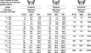Bsp Npt Comparison Chart Bsp And Npt Thread Size Chart Pdf Bedowntowndaytona Com