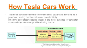 how tesla car works fuel efficiency and co2 emissions of tesla cars vs regular