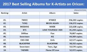 List 2017 Best Selling Albums For K Artists On Oricon