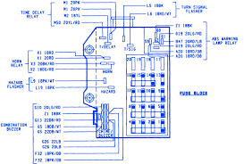 1987 dodge dakota fuse box diagram complete wiring diagrams \u2022 2000 Dodge Dakota Fuse Box Diagram at Fuse Box For 1990 Dodge Dakota Le