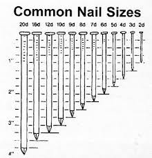 dunn lumber wood guide great site for wood sizes charts house stuff woodworking wood and woodworking tips