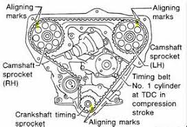 similiar nissan liter engine water pump keywords nissan altima 2 5 engine diagram 95 nissan maxima engine diagram 1997