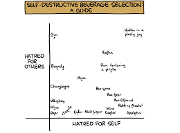 Make Me A Chart The Chart Graphs From Smbc Just Make Me Feel Warm And Fuzzy