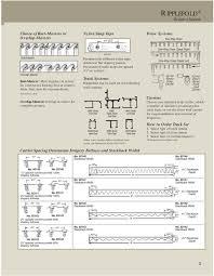 Ripplefold Drapery System Fabrication Guide Updated July Pdf
