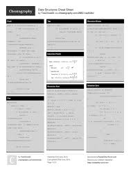 java data structures cheat sheet 37 best algorithms data structures in pictures or anyone can