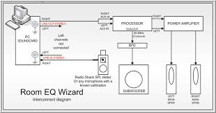 home projector wiring diagram home image wiring home theater projector wiring diagram jodebal com