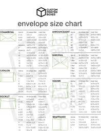 Envelope Size Chart