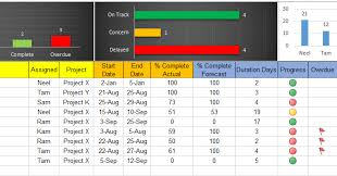 Track Progress In Excel Excel Task Tracker Dashboard Template Project Management