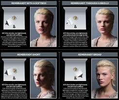 Photography Lighting Simulator Free Portrait Lighting Guide 24 Essential Studio Lighting