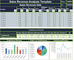 Pricing Model Excel Template Download Sales Revenue Analysis Excel Template Exceldatapro