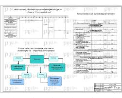 Скачать бесплатно дипломный Диплом № Управление объектом  Управленческий раздел jpg