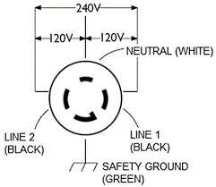 nema 14 30r wiring diagram periodic & diagrams science Nema 14 30r Wiring Diagram nema 14 30r wiring diagram auto Nema 14-30R Test