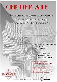 Обучение макияжу и дизайну бровей в Санкт Петербурге Прогнозирование результатов процедур