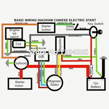 chinese quad wiring diagram & wiring diagram chinese 150cc atv wiring diagram for 110cc 4 wheeler at Loncin 110cc Atv Wiring Diagram