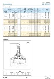 parker solenoid valve wiring diagram wiring diagrams top parker solenoid valve wiring diagram wiring diagram detailed 3 wire solenoid valve wiring diagram parker solenoid valve wiring diagram