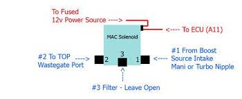 mac solenoid wiring wire center \u2022 Old Gas Furnace Wiring Diagram image006 jpg rh xenocron com mac 3 port boost solenoid wiring mac valve solenoid wiring
