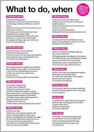 what you need for a wedding checklist wedding vendor contact list template beautiful 12 month wedding