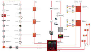 conventional fire alarm wiring diagram Fire Alarm Wiring Diagram fire alarm wiring diagram fire alarm wiring diagram pdf