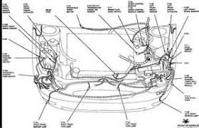 similiar ford taurus engine mount diagram keywords 96 ford taurus engine diagram diagrams for 96 99