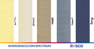 Pro Tips Recipes For Mixing Off White Paint Tones Rosco