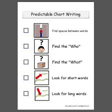 Predictable Chart Predictable Chart Writing Checklist 1