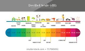 Db Noise Level Chart Decibel Images Stock Photos Vectors Shutterstock