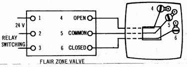 wiring diagram belimo motorized valve wiring diagram damper belimo valve actuator installation instructions at Belimo Actuators Wiring Diagram