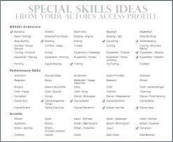 Sample Skills Resume Skills On A Resume Sample Mulhereskirstin Info
