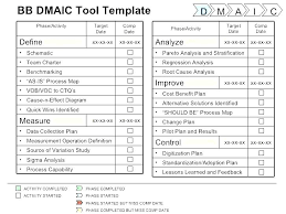 Quality Control Excel Template Quality Control Plan Excel Free Activity Sales Template