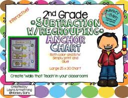 Subtraction With Regrouping Anchor Chart
