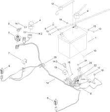 toro z master wiring schematic wiring diagram toro wiring diagram schematics wiring diagram toro z master