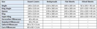 Bed Duvet Size Chart King Duvet Size Chart Metamap Top