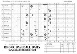 Baseball Game Scorecard Game 5 Yankees At Rays Scorecard Bleacher Report