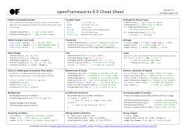 html reference sheet of0 9 cheat sheet resources openframeworks