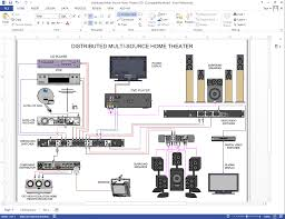 network diagrams   rack elevations   netzoom visio stencils examples    home automation diagram  home theater diagram