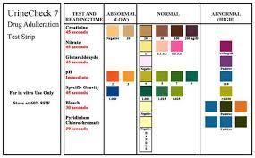 Urine Check 7 Drug Adulteration Test Strips 25 Bottle