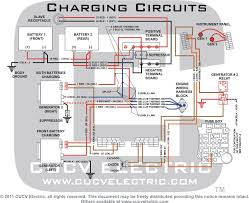 m38a1 wiring diagram charging issue i searched page 2 seems like all of my fuseable links are working or 1998 jeep wiring diagram