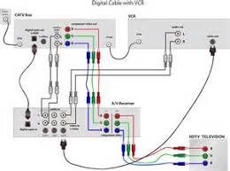 home theater wiring diagrams hdmi images tv diagram connecting a cabletv or satellite system audioholics