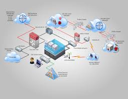 proactive defense esxi security lab basic home network diagram at Home Security Network Diagram