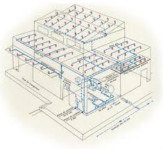 marcel boschi's mather & platt the company Basic Sprinkler Systems Diagrams typical sprinkler system diagram (m p) lawn sprinkler systems diagram