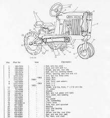 parts list john deere model 20 information and parts listing for the john deere 20 d 65 pedal tractor made by the ertl company